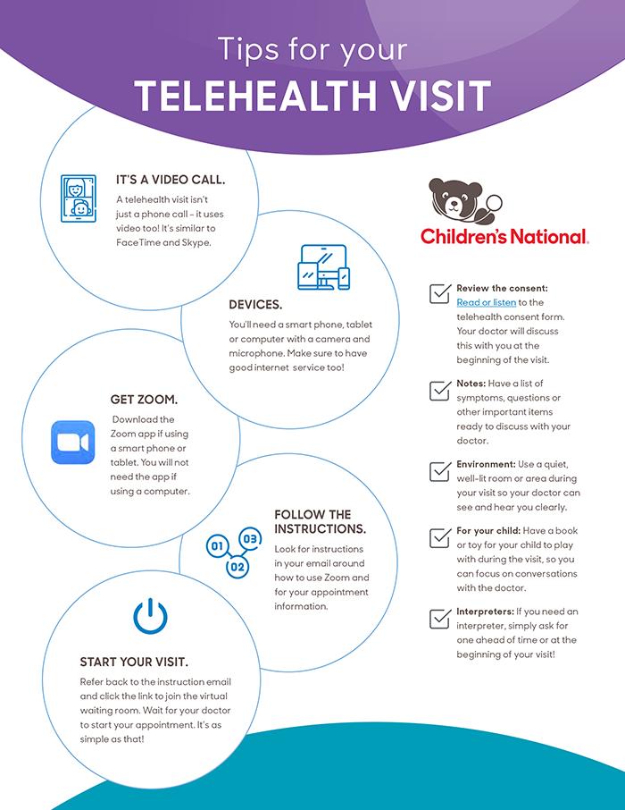 telehealth tips