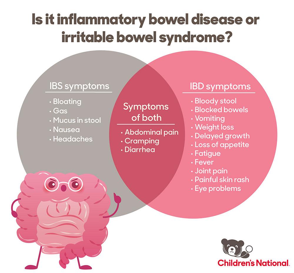 Is it inflammatory bowel disease or irritable bowel syndrome?