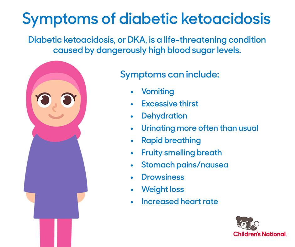 Diabetic Ketoacidosis infographic
