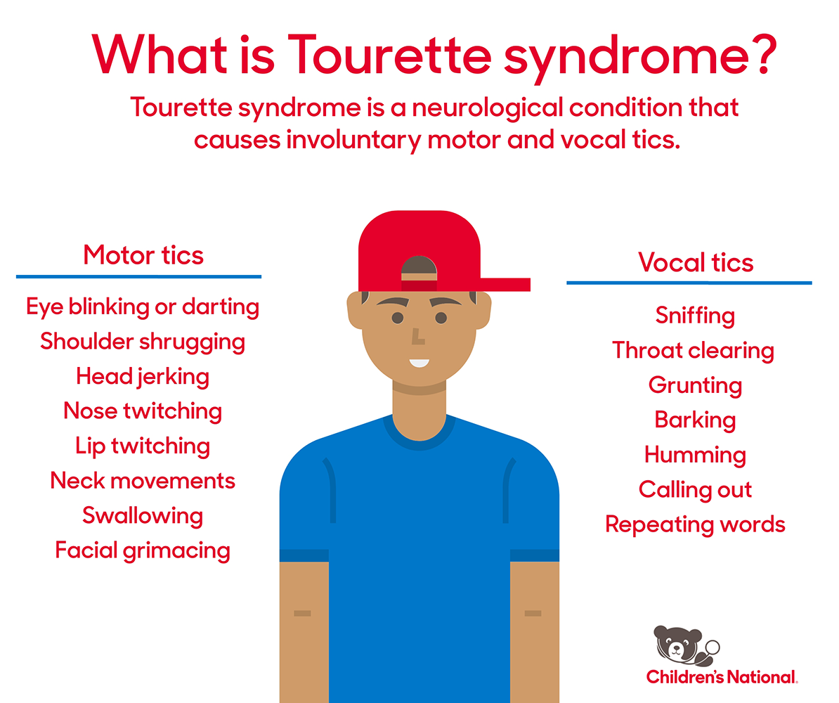 What is Tourette syndrome infographic