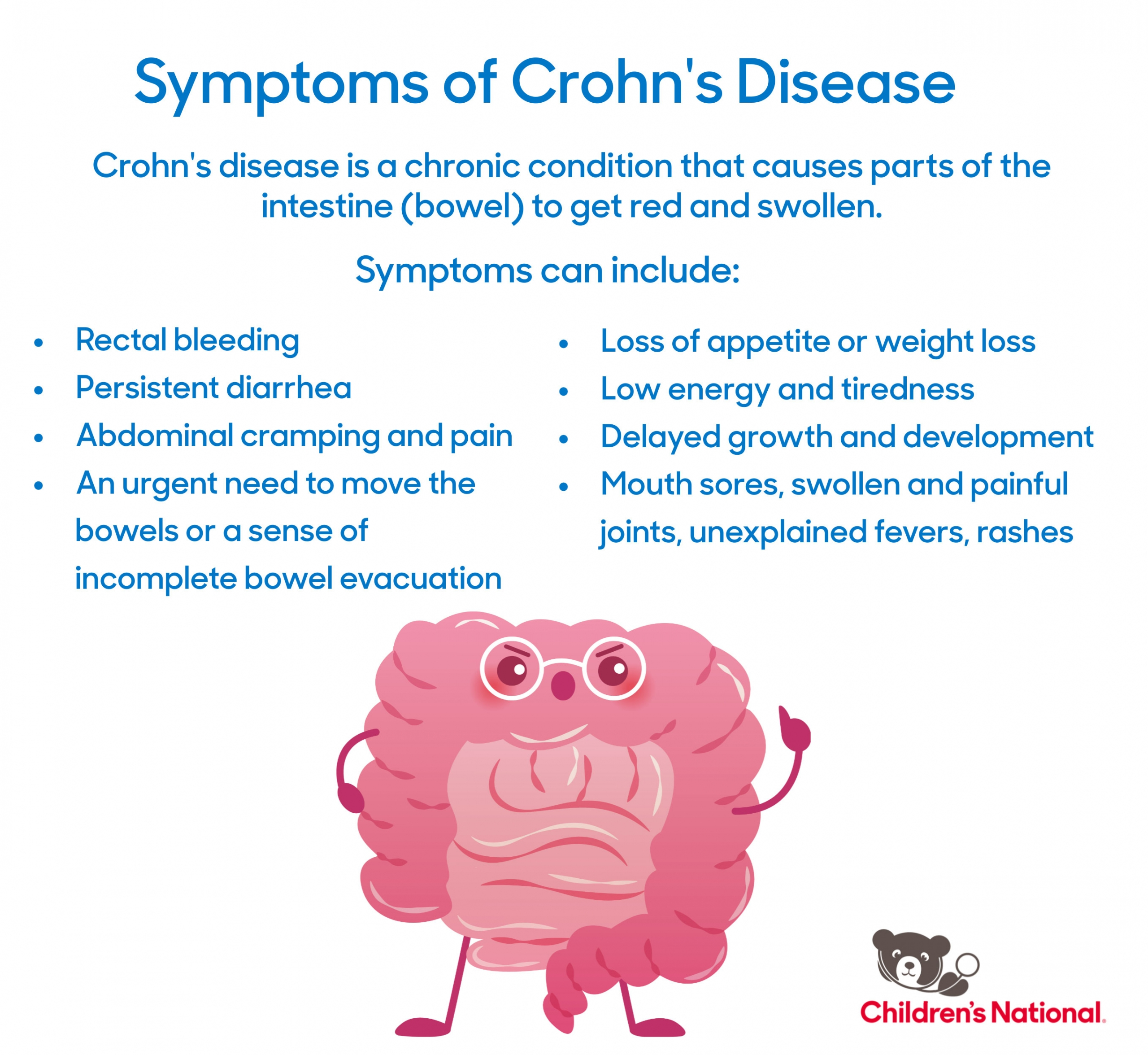 What is Crohn's Disease? infographic