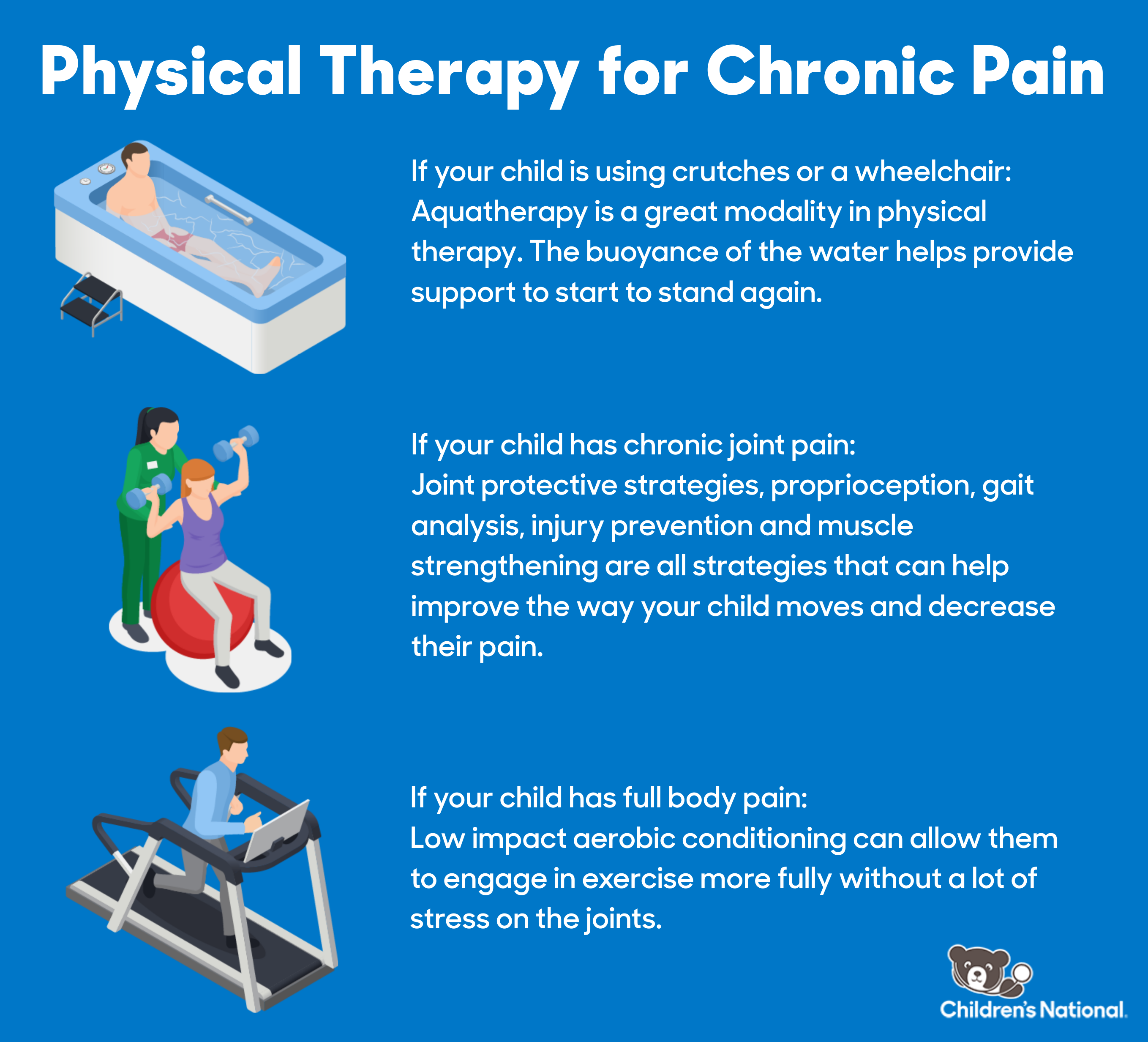 Types of physical therapy Infographic