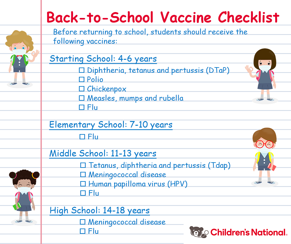 Back to school vaccines infographic